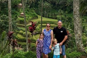 Ultimate family travel blog list - Rolling Along With Kids
